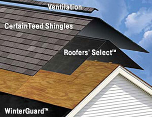 Mainely Vinyl 187 Roofing